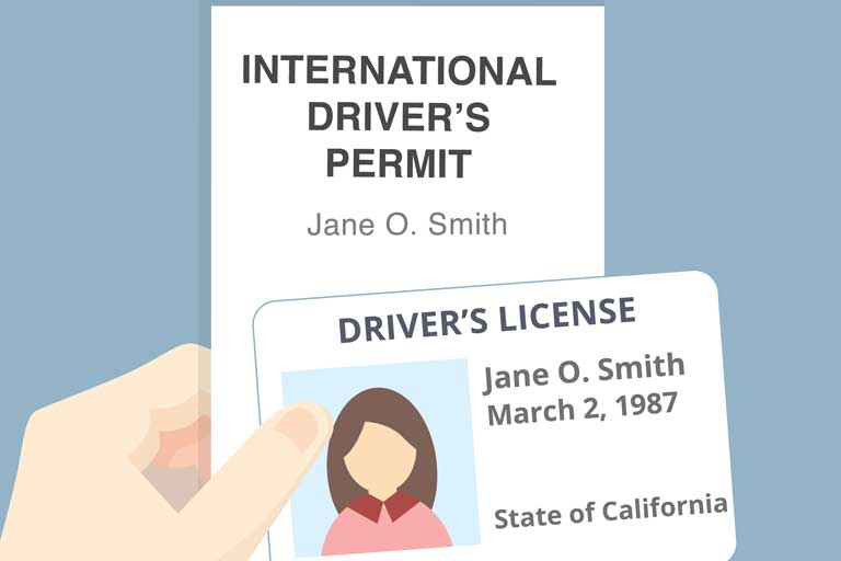 International driving permit in Bulgaria