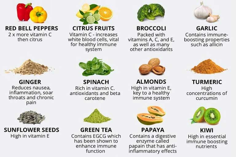 Which food  stimulate the immune system
