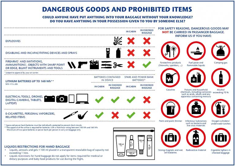 Restricted items in the airplane