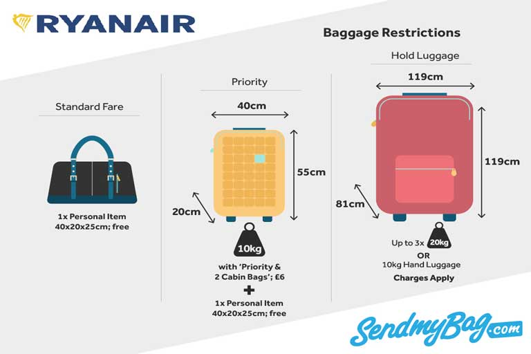 Luggage allowance rayan air