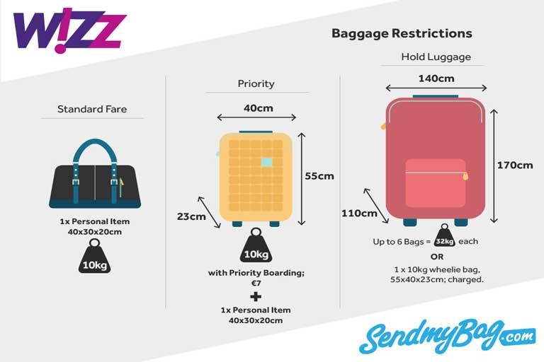 Luggage allowance Wizzair