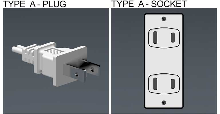 Type A socket & plug, holiday in Bulgaria