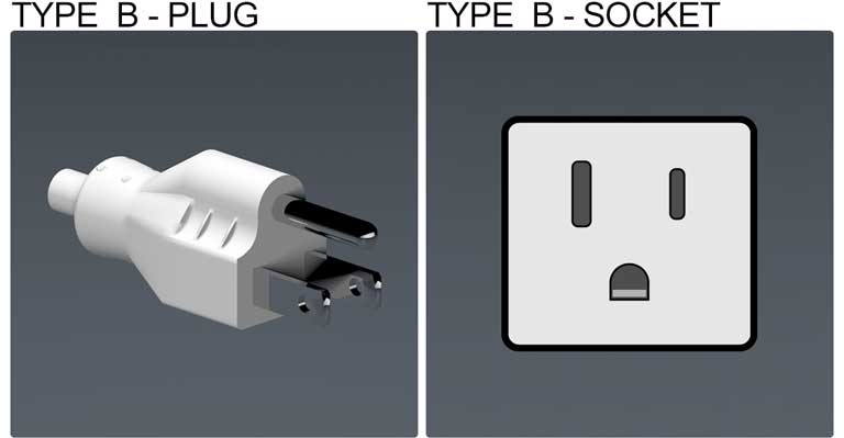 Type B socket & plug, holiday in Bulgaria