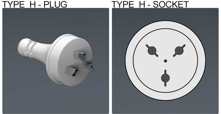 Type H socket & plug, holiday in Bulgaria