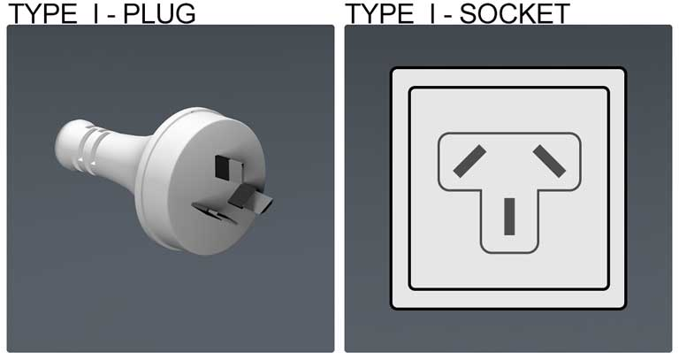 Type I socket & plug, holiday in Bulgaria