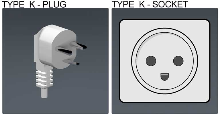 Type K socket & plug, holiday in Bulgaria