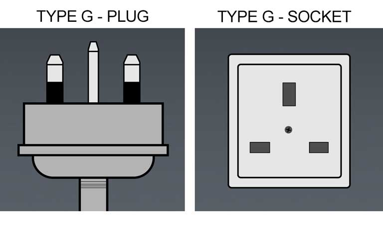 Type F socket & plug, holiday in Bulgaria