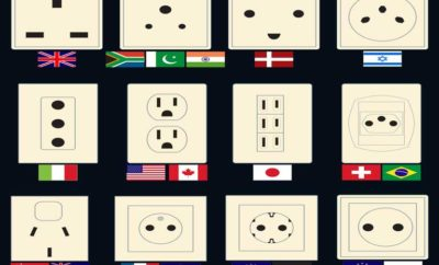 What plugs (adapters) to use in Bulgaria